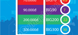 Đăng ký các gói cước BIG DATA Vinaphone nhận DATA GẤP 6 Giá Rẻ 2019