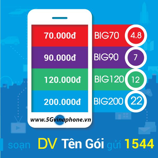 Đăng ký 4G Vinaphone ưu đãi khủng giá rẻ