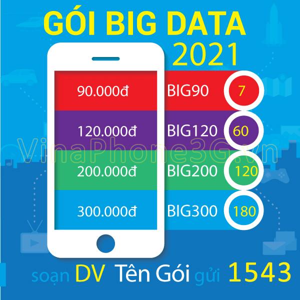 Ưu đãi 120GB data cả tháng khi đăng ký BIG200 Vinaphone
