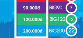 Bảng giá các gói cước 3G Vinaphone DATA KHỦNG GIÁ RẺ NHẤT 2018