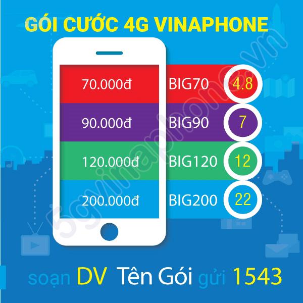 Hướng dẫn cách cài đặt 4G Vinaphone cấu hình 4G Vinaphone cho điện thoại