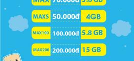 Cách đăng ký 3G Vinaphone 1 ngày chỉ với 2k, 5k, 5k, 7k đến 10k