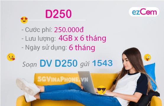 Thông tin chi tiết về gói cước D250 của Vinaphone