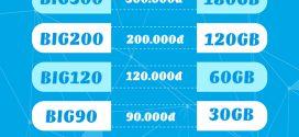 Đăng ký các gói cước BIG DATA Vinaphone nhận DATA GẤP 10 lần Giá Rẻ 2021