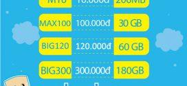 Tổng hợp các gói cước 5G Vinaphone trả sau ưu đãi mới nhất 2021