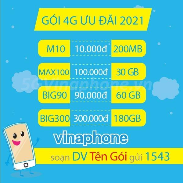 Gói cước BIG129V Vinaphone